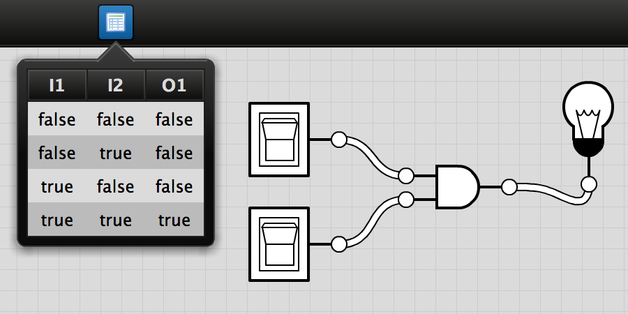 Screenshot of Logicly Truth Table